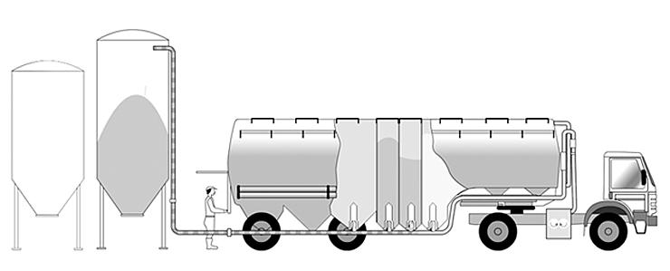 Bulkwagens animatie